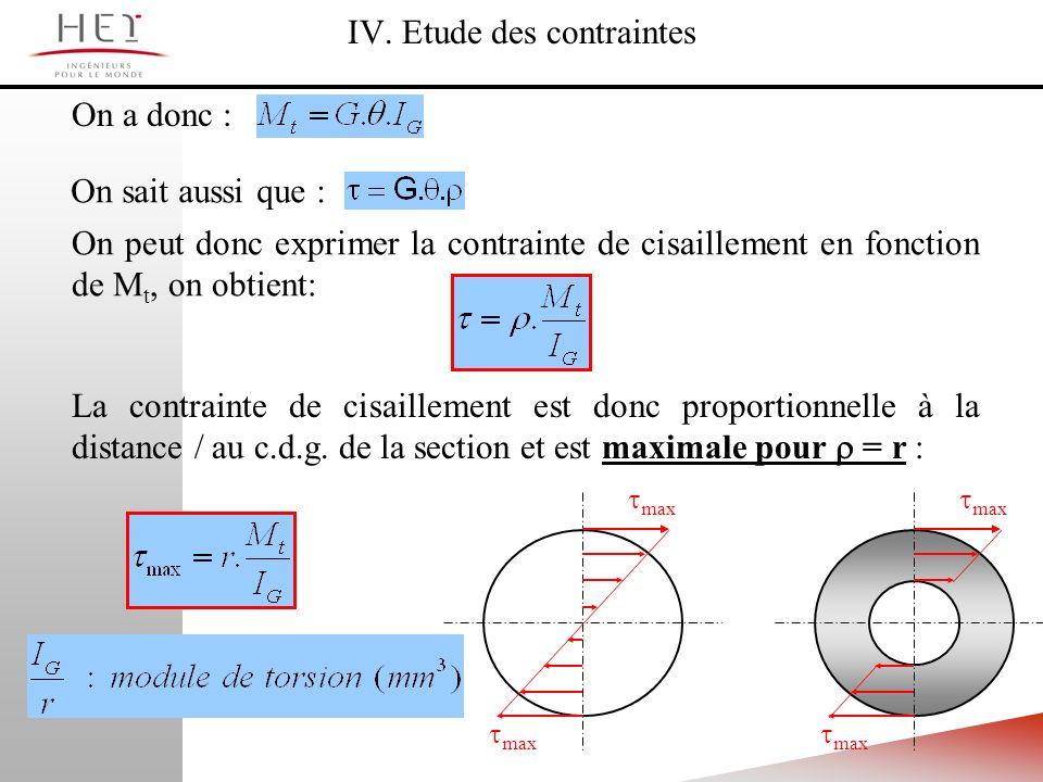 On sait aussi que : IV. Etude des contraintes max On peut donc exprimer la contrainte de cisaillement en fonction de M t, on obtient: On a donc : La c