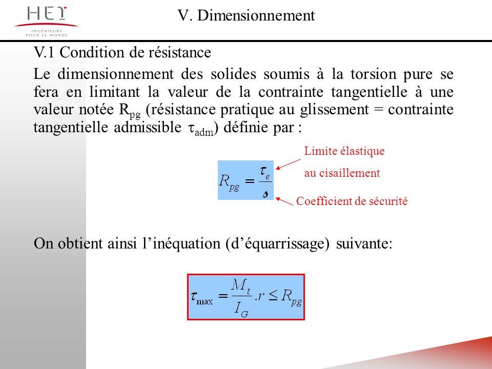 V. Dimensionnement V.1 Condition de résistance Le dimensionnement des solides soumis à la torsion pure se fera en limitant la valeur de la contrainte