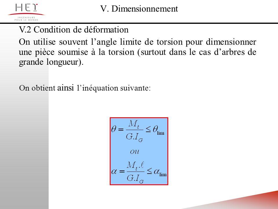 V. Dimensionnement V.2 Condition de déformation On utilise souvent langle limite de torsion pour dimensionner une pièce soumise à la torsion (surtout