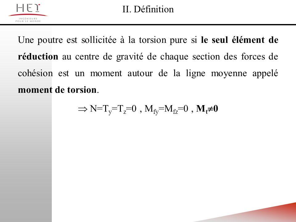 Une poutre est sollicitée à la torsion pure si le seul élément de réduction au centre de gravité de chaque section des forces de cohésion est un moment autour de la ligne moyenne appelé moment de torsion.