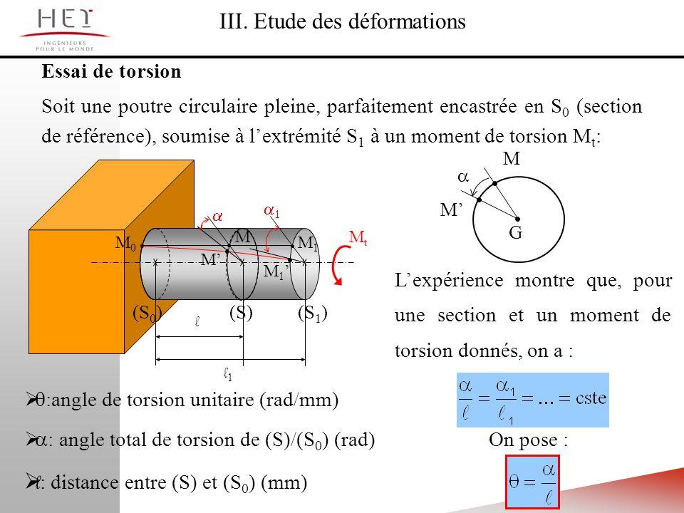 (S 0 )(S 1 )(S) l l1l1 Essai de torsion Soit une poutre circulaire pleine, parfaitement encastrée en S 0 (section de référence), soumise à lextrémité S 1 à un moment de torsion M t : III.