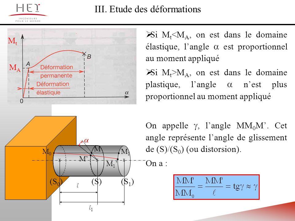 Si M t <M A, on est dans le domaine élastique, langle est proportionnel au moment appliqué Si M t >M A, on est dans le domaine plastique, langle nest plus proportionnel au moment appliqué III.