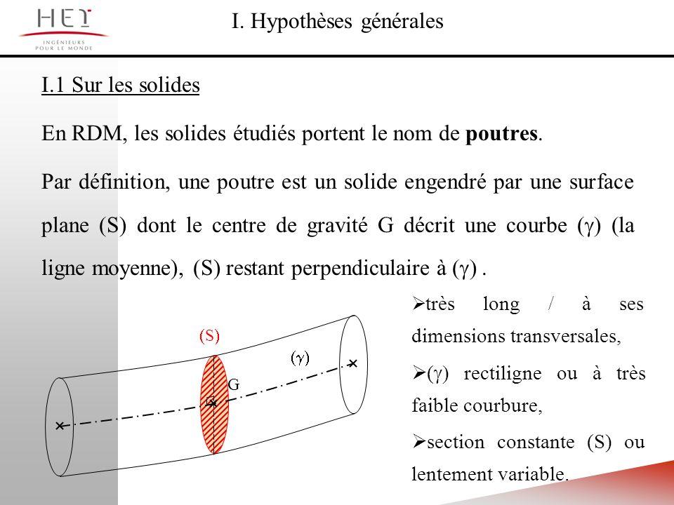 I.1 Sur les solides En RDM, les solides étudiés portent le nom de poutres. Par définition, une poutre est un solide engendré par une surface plane (S)