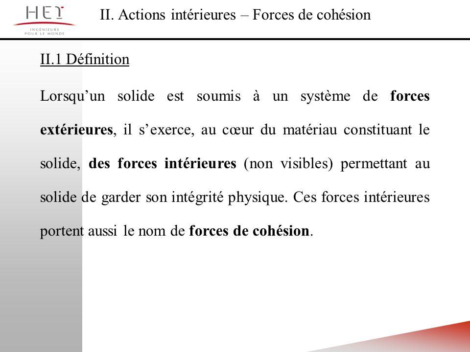 II. Actions intérieures – Forces de cohésion II.1 Définition Lorsquun solide est soumis à un système de forces extérieures, il sexerce, au cœur du mat