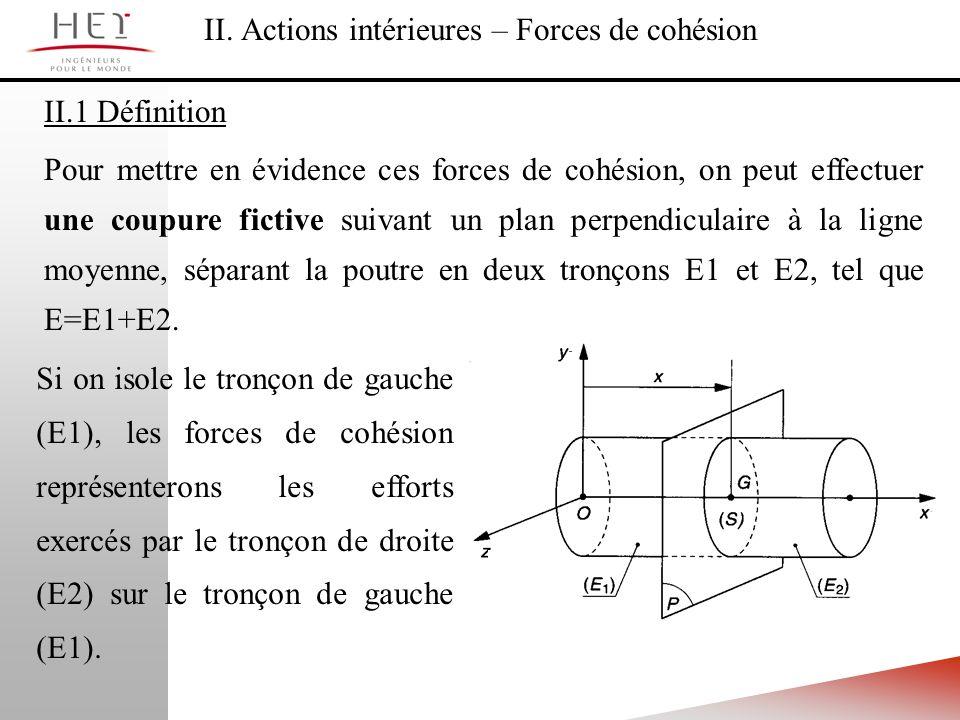 II. Actions intérieures – Forces de cohésion II.1 Définition Pour mettre en évidence ces forces de cohésion, on peut effectuer une coupure fictive sui