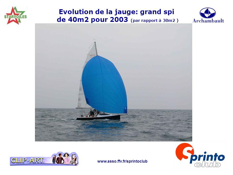 www.asso.ffv.fr/sprintoclub Evolution de la jauge: grand spi de 40m2 pour 2003 (par rapport à 30m2 )
