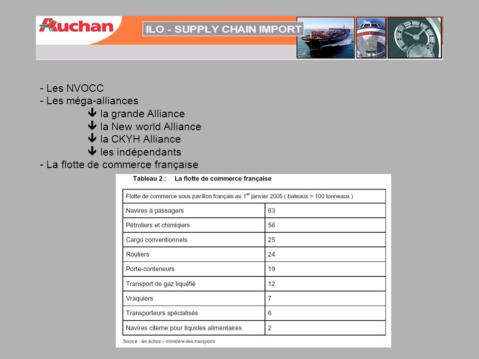 - Les NVOCC - Les méga-alliances la grande Alliance la New world Alliance la CKYH Alliance les indépendants - La flotte de commerce française