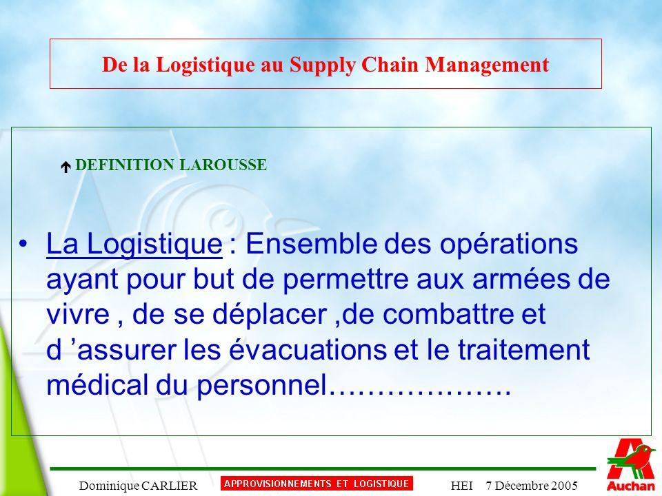 Dominique CARLIERHEI 7 Décembre 2005 De la Logistique au Supply Chain Management é DEFINITION LAROUSSE La Logistique : Ensemble des opérations ayant p