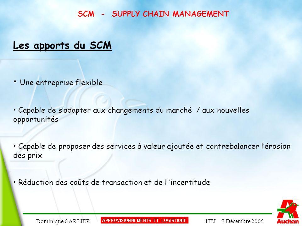 Dominique CARLIERHEI 7 Décembre 2005 SCM - SUPPLY CHAIN MANAGEMENT Les apports du SCM Une entreprise flexible Capable de sadapter aux changements du m