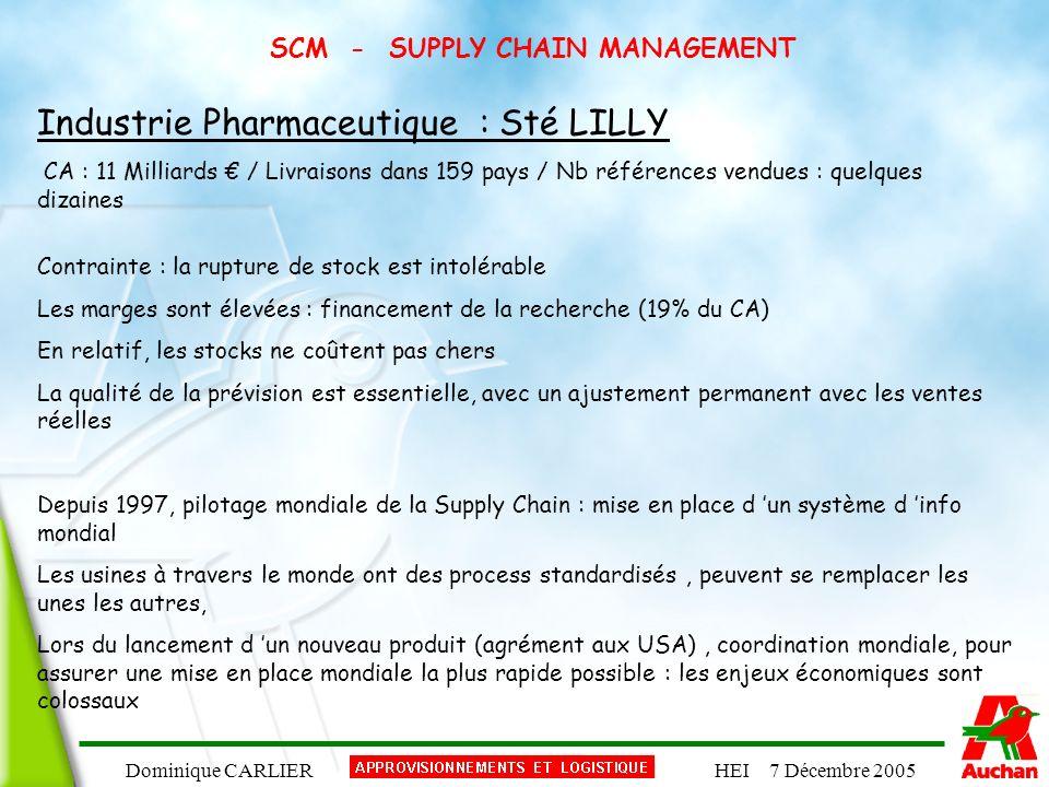Dominique CARLIERHEI 7 Décembre 2005 SCM - SUPPLY CHAIN MANAGEMENT Industrie Pharmaceutique : Sté LILLY CA : 11 Milliards / Livraisons dans 159 pays /