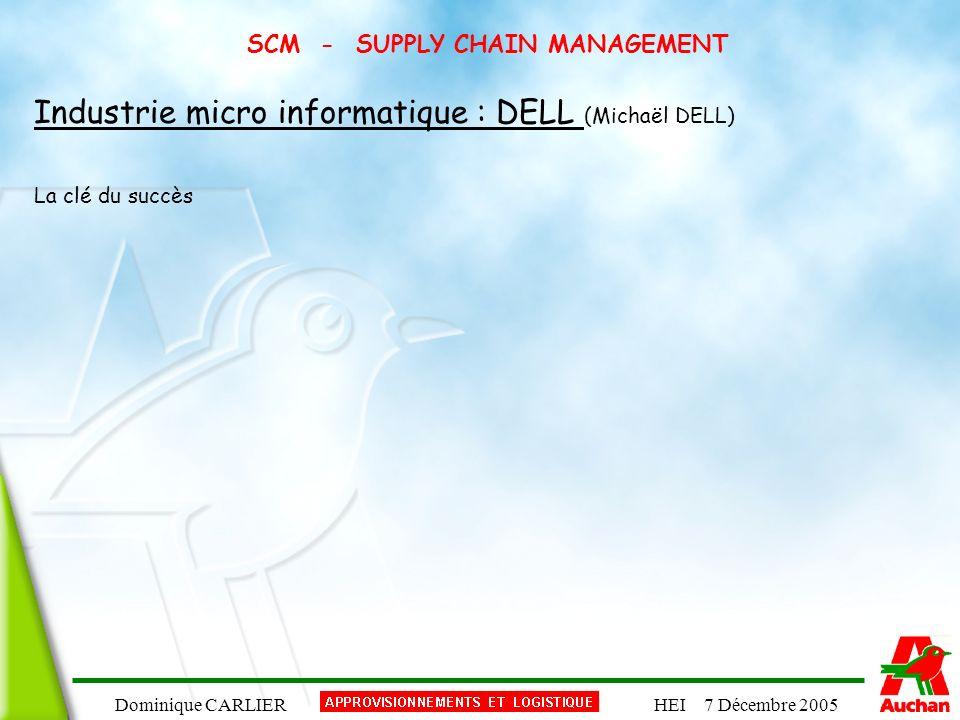 Dominique CARLIERHEI 7 Décembre 2005 SCM - SUPPLY CHAIN MANAGEMENT Industrie micro informatique : DELL (Michaël DELL) La clé du succès