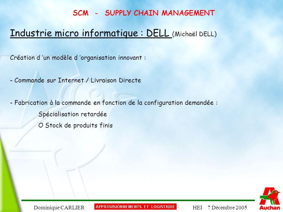 Dominique CARLIERHEI 7 Décembre 2005 SCM - SUPPLY CHAIN MANAGEMENT Industrie micro informatique : DELL (Michaël DELL) Création d un modèle d organisat