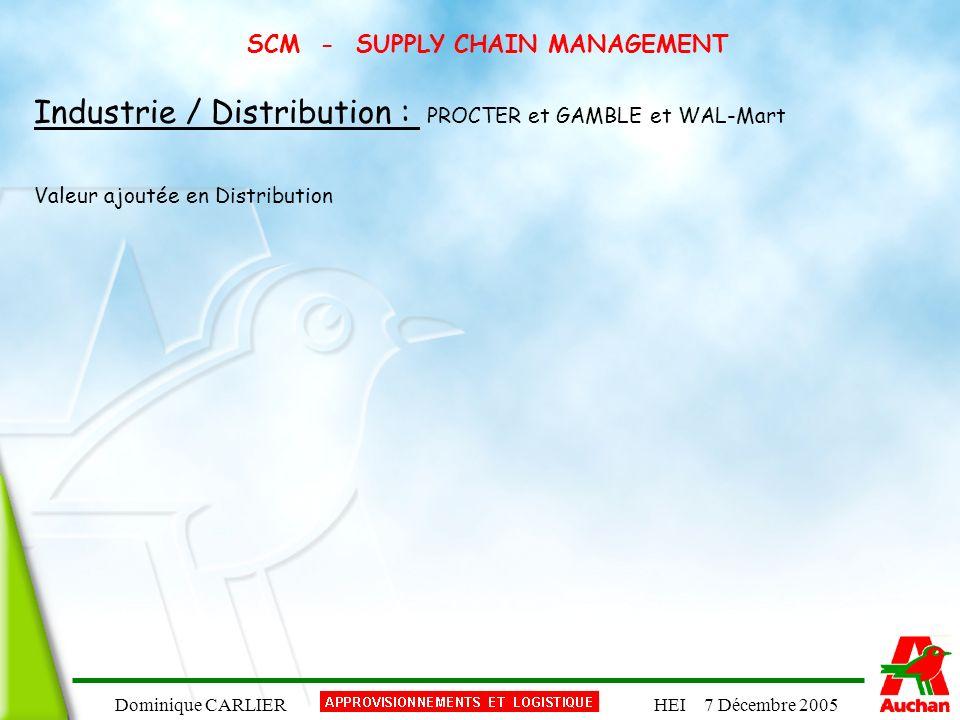 Dominique CARLIERHEI 7 Décembre 2005 SCM - SUPPLY CHAIN MANAGEMENT Industrie / Distribution : PROCTER et GAMBLE et WAL-Mart Valeur ajoutée en Distribu