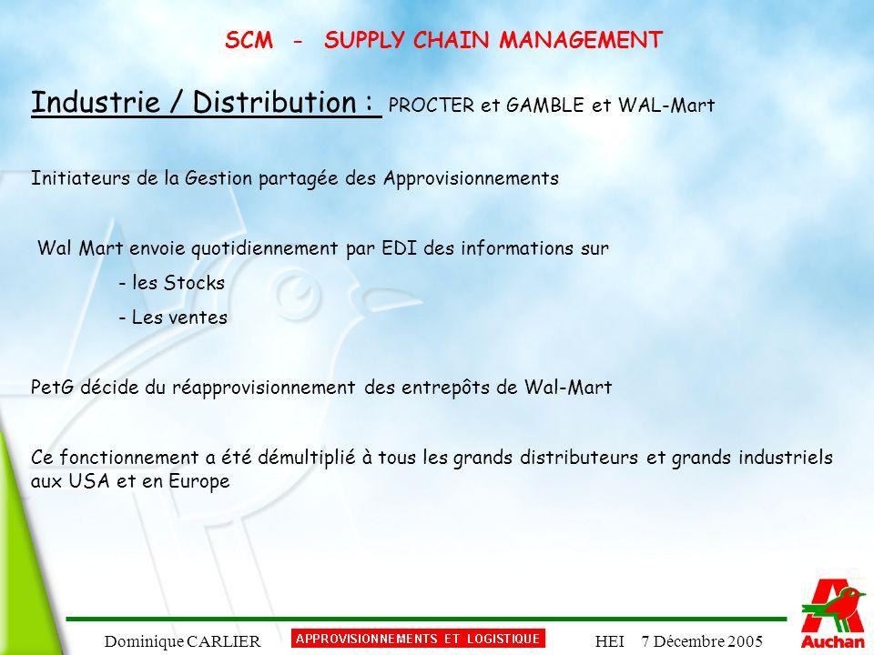 Dominique CARLIERHEI 7 Décembre 2005 SCM - SUPPLY CHAIN MANAGEMENT Industrie / Distribution : PROCTER et GAMBLE et WAL-Mart Initiateurs de la Gestion