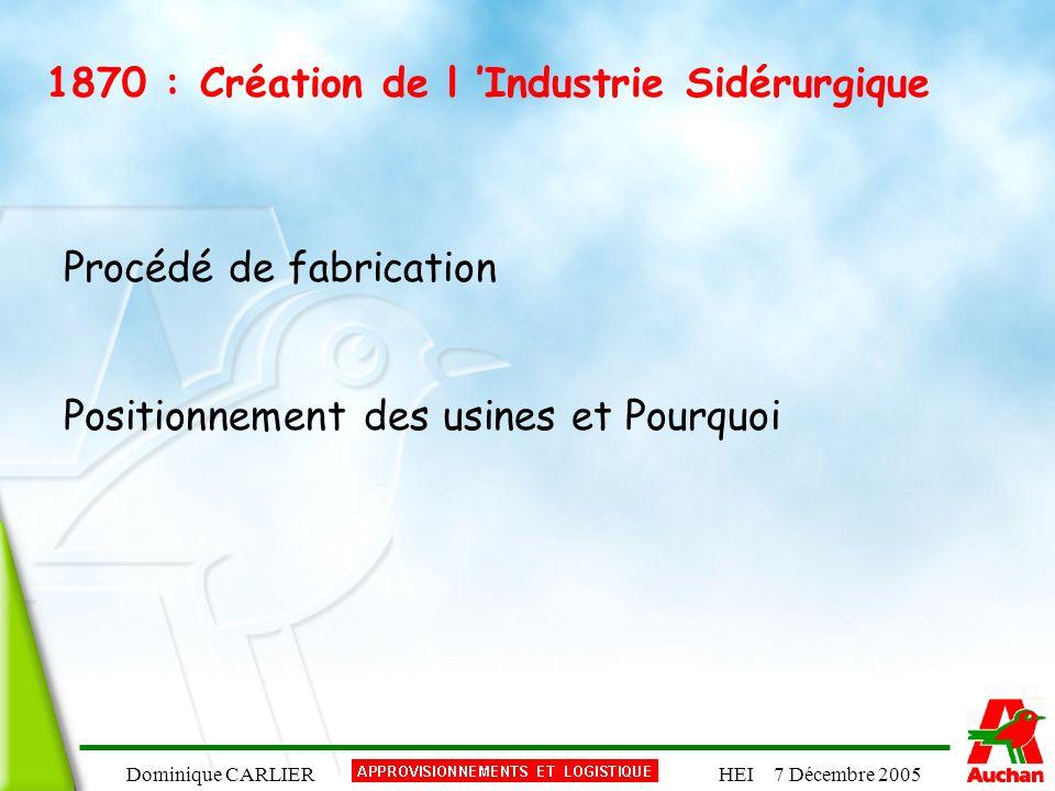 Dominique CARLIERHEI 7 Décembre 2005 1870 : Création de l Industrie Sidérurgique Procédé de fabrication Positionnement des usines et Pourquoi