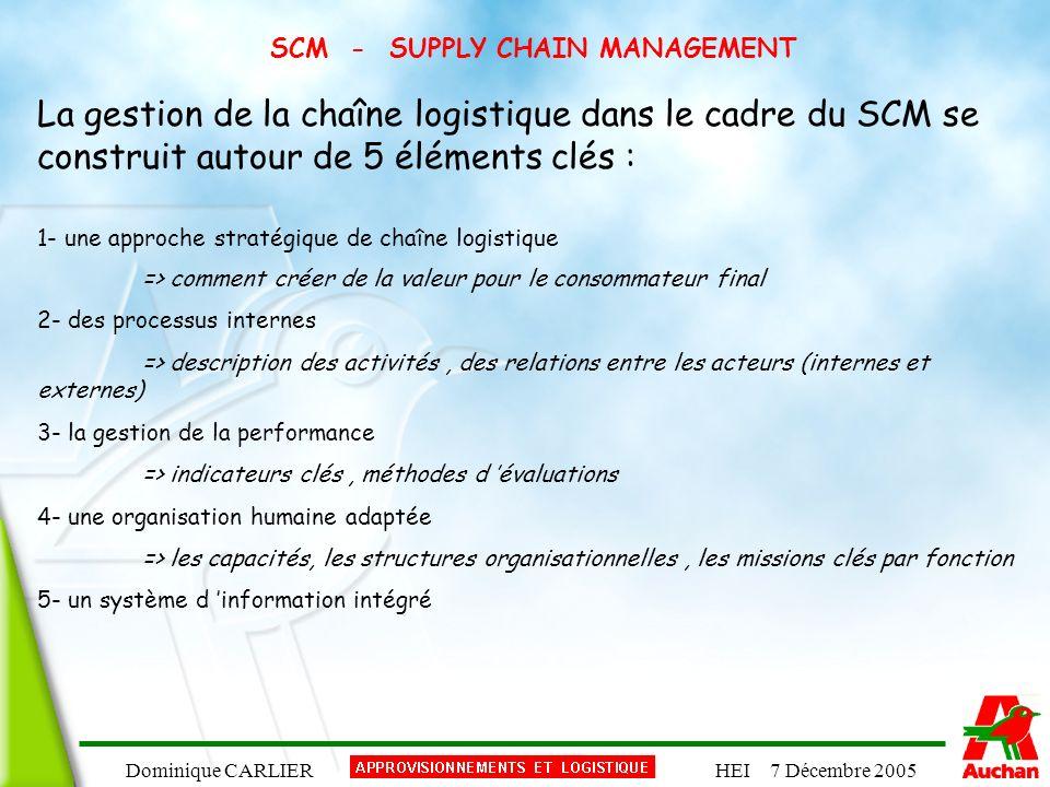 Dominique CARLIERHEI 7 Décembre 2005 SCM - SUPPLY CHAIN MANAGEMENT La gestion de la chaîne logistique dans le cadre du SCM se construit autour de 5 él
