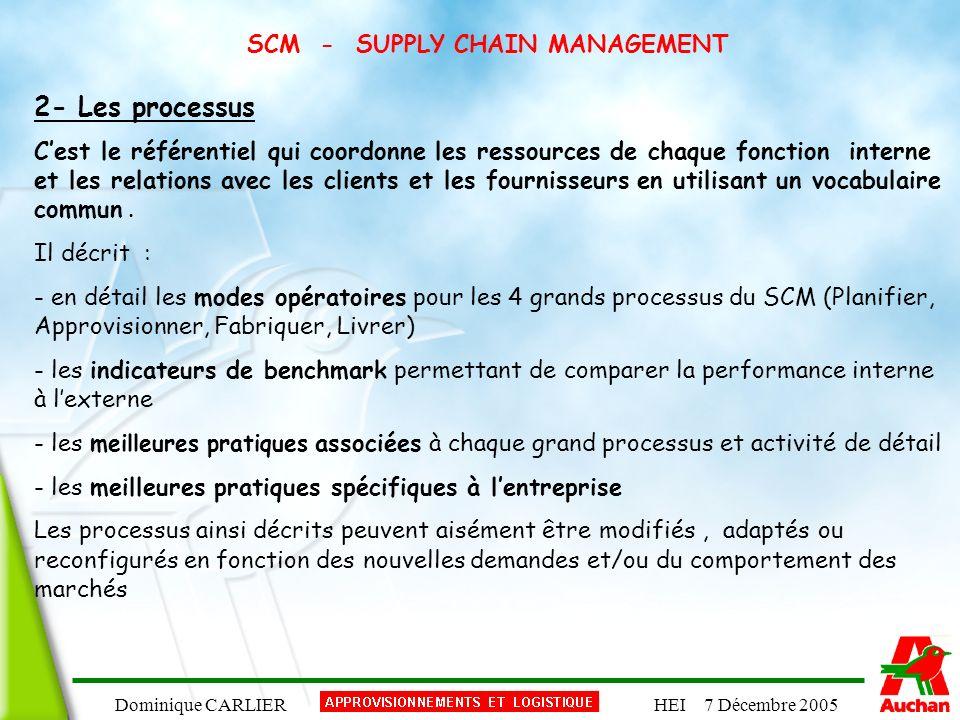 Dominique CARLIERHEI 7 Décembre 2005 SCM - SUPPLY CHAIN MANAGEMENT 2- Les processus Cest le référentiel qui coordonne les ressources de chaque fonctio