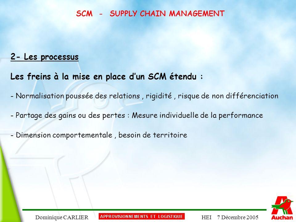 Dominique CARLIERHEI 7 Décembre 2005 SCM - SUPPLY CHAIN MANAGEMENT 2- Les processus Les freins à la mise en place dun SCM étendu : - Normalisation pou