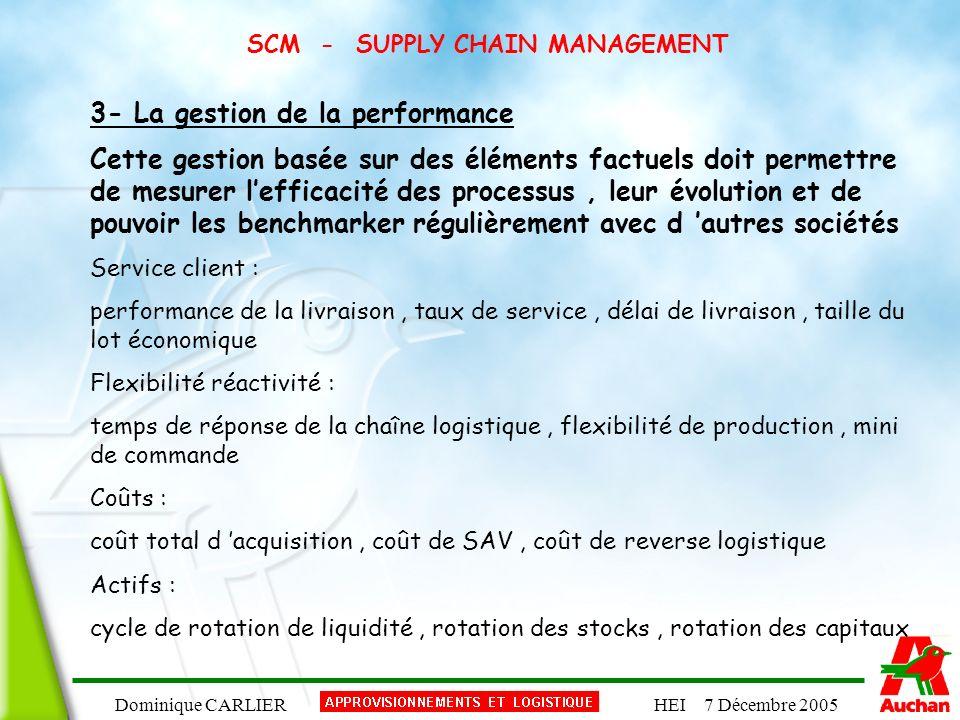 Dominique CARLIERHEI 7 Décembre 2005 SCM - SUPPLY CHAIN MANAGEMENT 3- La gestion de la performance Cette gestion basée sur des éléments factuels doit