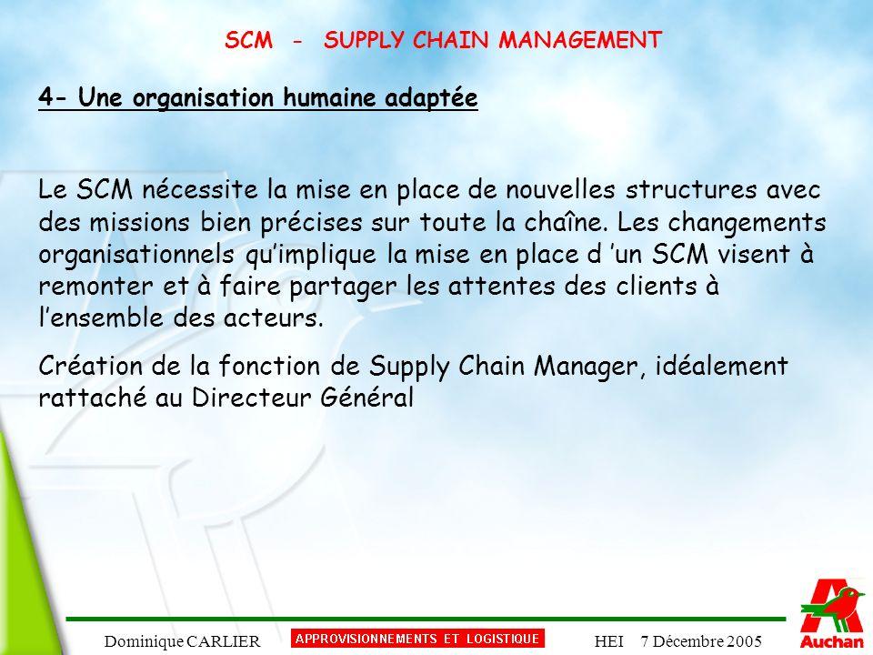 Dominique CARLIERHEI 7 Décembre 2005 SCM - SUPPLY CHAIN MANAGEMENT 4- Une organisation humaine adaptée Le SCM nécessite la mise en place de nouvelles