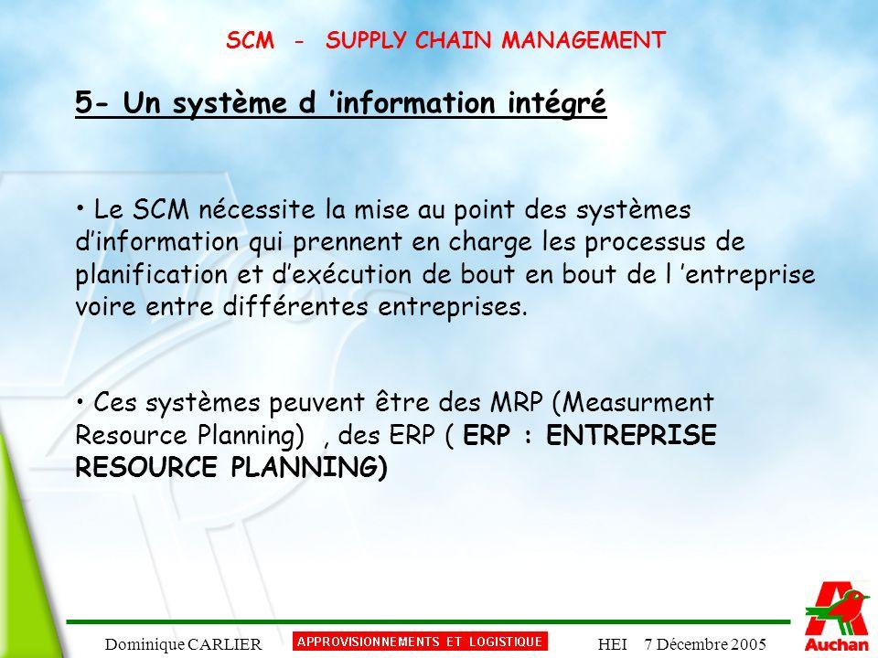 Dominique CARLIERHEI 7 Décembre 2005 SCM - SUPPLY CHAIN MANAGEMENT 5- Un système d information intégré Le SCM nécessite la mise au point des systèmes