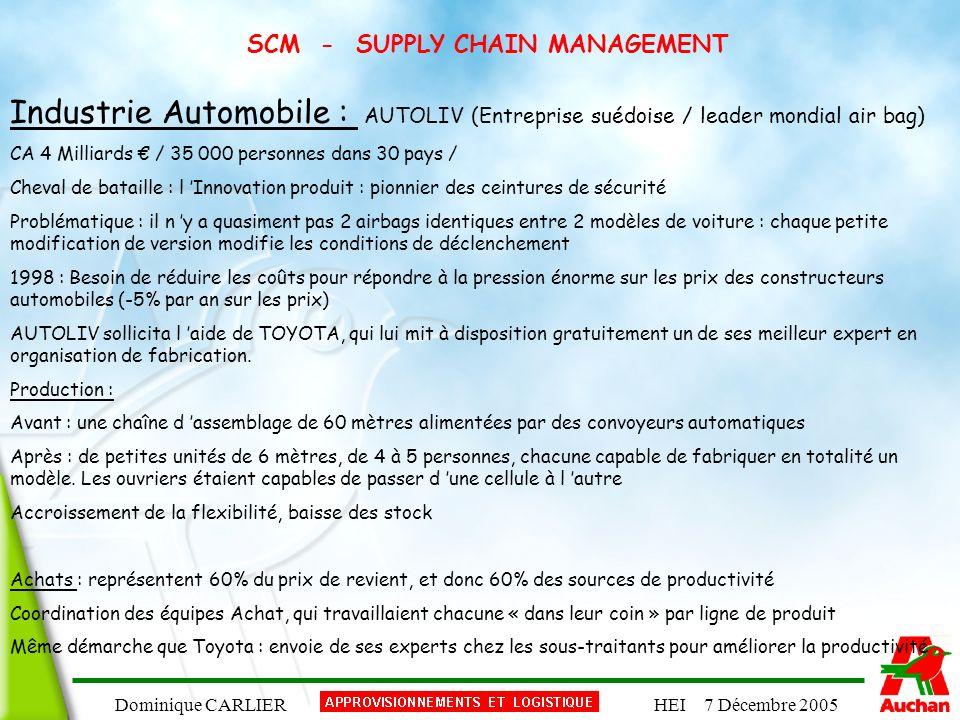Dominique CARLIERHEI 7 Décembre 2005 SCM - SUPPLY CHAIN MANAGEMENT Industrie Automobile : AUTOLIV (Entreprise suédoise / leader mondial air bag) CA 4