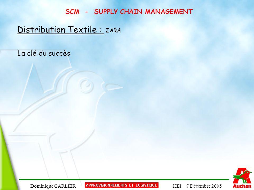 Dominique CARLIERHEI 7 Décembre 2005 SCM - SUPPLY CHAIN MANAGEMENT Distribution Textile : ZARA La clé du succès