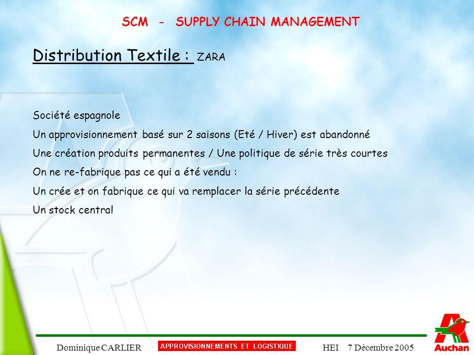 Dominique CARLIERHEI 7 Décembre 2005 SCM - SUPPLY CHAIN MANAGEMENT Distribution Textile : ZARA Société espagnole Un approvisionnement basé sur 2 saiso