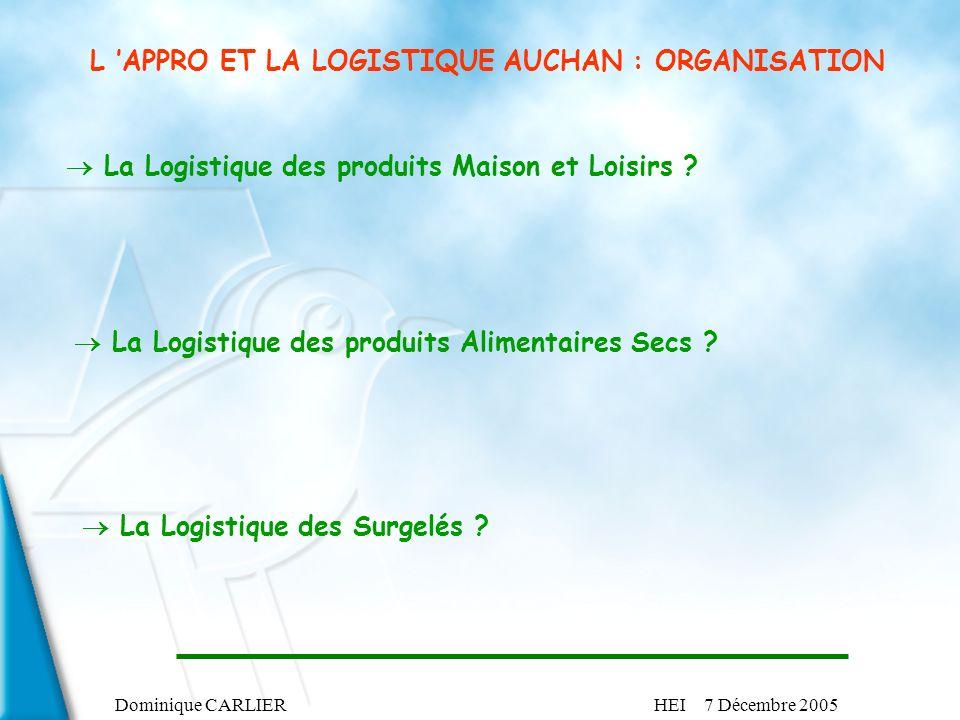 Dominique CARLIERHEI 7 Décembre 2005 L APPRO ET LA LOGISTIQUE AUCHAN : ORGANISATION La Logistique des produits Maison et Loisirs ? La Logistique des p