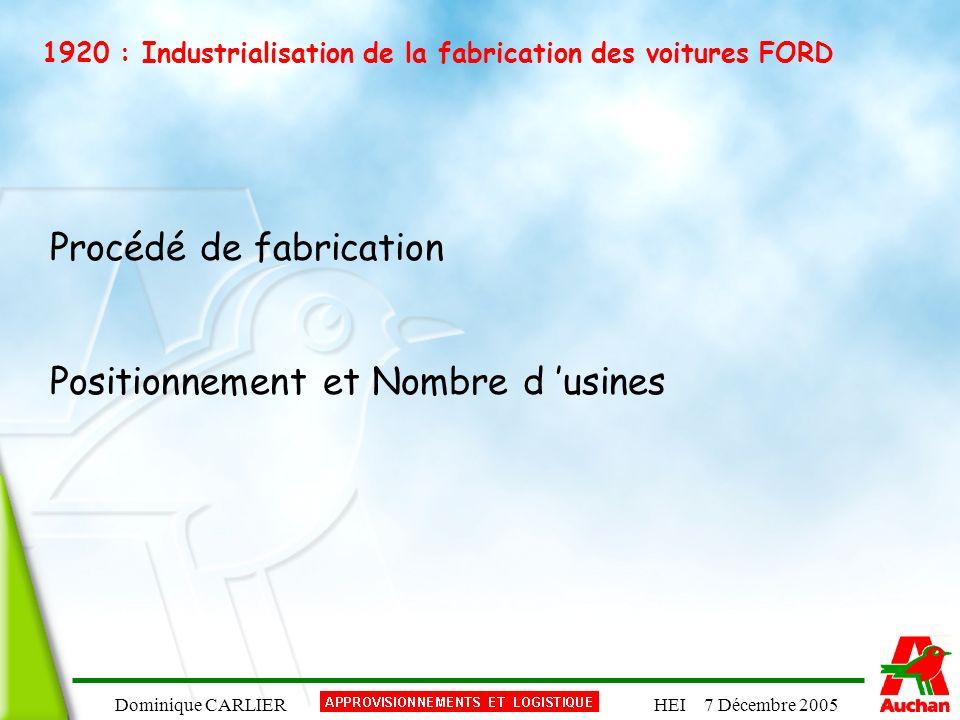 Dominique CARLIERHEI 7 Décembre 2005 1920 : Industrialisation de la fabrication des voitures FORD Procédé de fabrication Positionnement et Nombre d us
