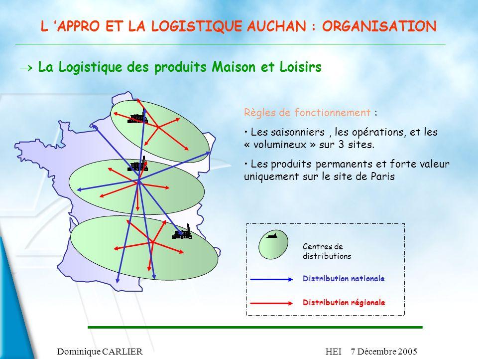 Dominique CARLIERHEI 7 Décembre 2005 La Logistique des produits Maison et Loisirs Centres de distributions Distribution régionale Distribution nationa
