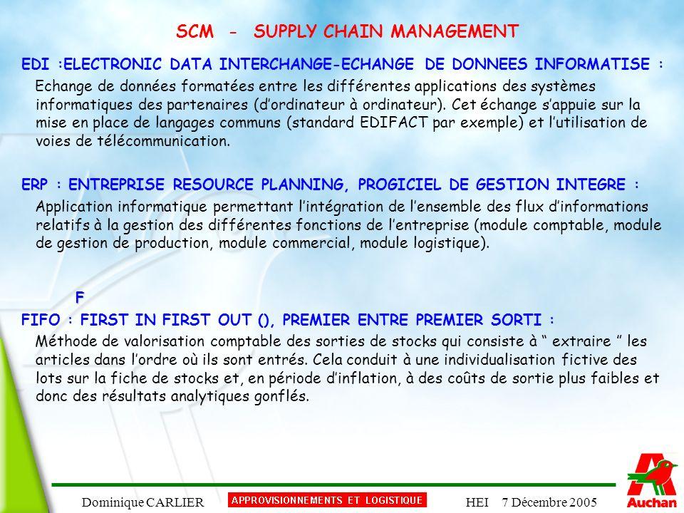 Dominique CARLIERHEI 7 Décembre 2005 SCM - SUPPLY CHAIN MANAGEMENT EDI :ELECTRONIC DATA INTERCHANGE-ECHANGE DE DONNEES INFORMATISE : Echange de donnée