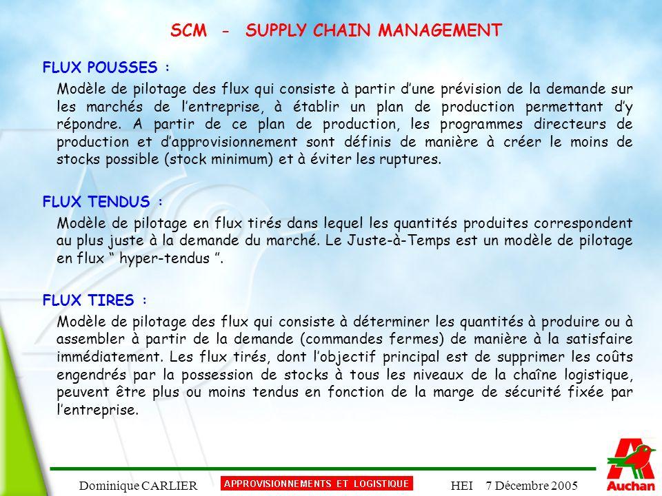 Dominique CARLIERHEI 7 Décembre 2005 SCM - SUPPLY CHAIN MANAGEMENT FLUX POUSSES : Modèle de pilotage des flux qui consiste à partir dune prévision de