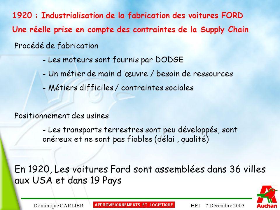 Dominique CARLIERHEI 7 Décembre 2005 1920 : Industrialisation de la fabrication des voitures FORD Une réelle prise en compte des contraintes de la Sup