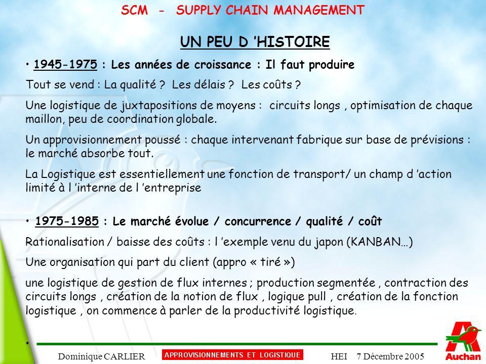 Dominique CARLIERHEI 7 Décembre 2005 SCM - SUPPLY CHAIN MANAGEMENT Quels sont les bénéfices quantifiés de la mise en place d un SCM Délai de livraison30 à 50% Réduction des stocks25 à 60% Productivité10 à 15% Coûts de fonctionnement25 à 50% Amélioration des capacités de production10 à 20%
