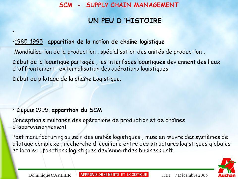 Dominique CARLIERHEI 7 Décembre 2005 SCM - SUPPLY CHAIN MANAGEMENT FLUX POUSSES : Modèle de pilotage des flux qui consiste à partir dune prévision de la demande sur les marchés de lentreprise, à établir un plan de production permettant dy répondre.