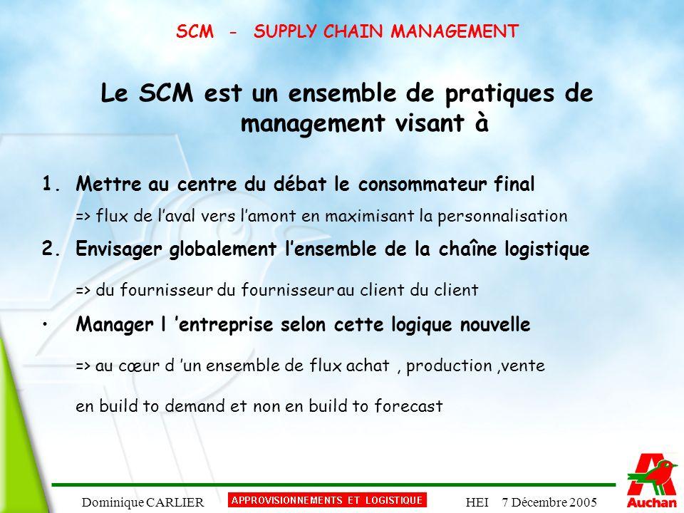 Dominique CARLIERHEI 7 Décembre 2005 SCM - SUPPLY CHAIN MANAGEMENT Le SCM est un ensemble de pratiques de management visant à 1.Mettre au centre du dé