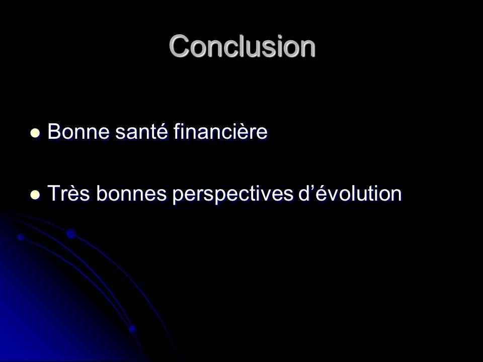 Conclusion Bonne santé financière Bonne santé financière Très bonnes perspectives dévolution Très bonnes perspectives dévolution