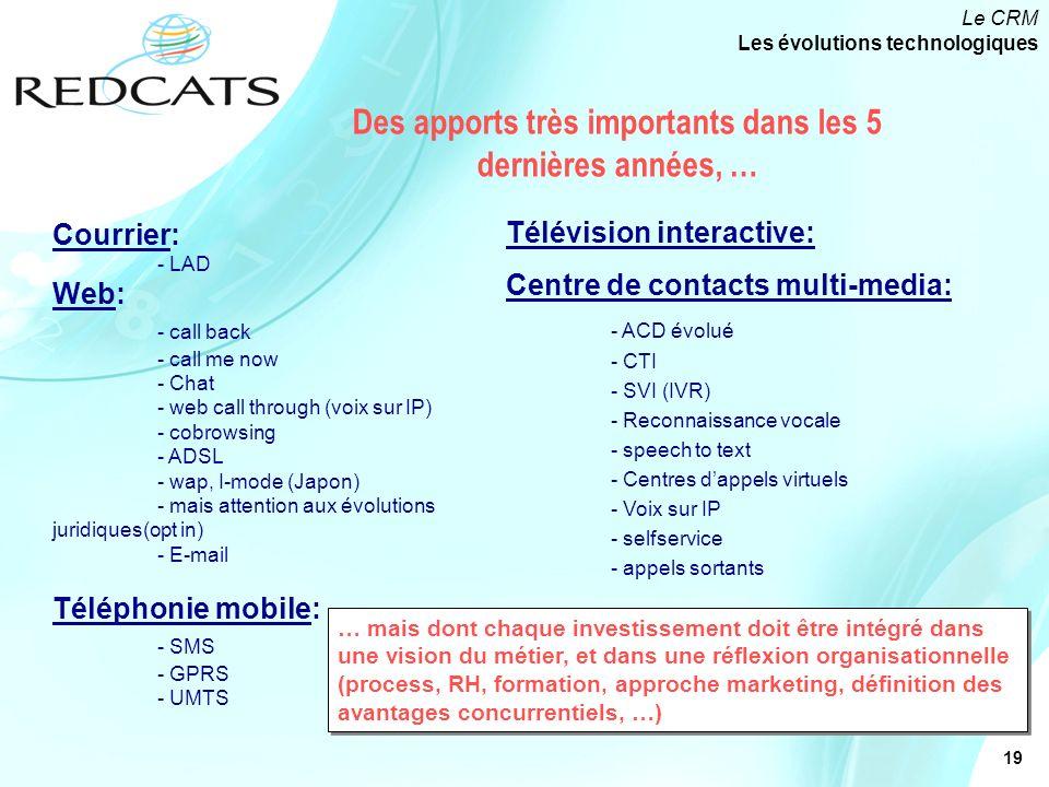 19 Des apports très importants dans les 5 dernières années, … Le CRM Les évolutions technologiques Courrier: - LAD Web: - call back - call me now - Chat - web call through (voix sur IP) - cobrowsing - ADSL - wap, I-mode (Japon) - mais attention aux évolutions juridiques(opt in) - E-mail Téléphonie mobile: - SMS - GPRS - UMTS Télévision interactive: Centre de contacts multi-media: - ACD évolué - CTI - SVI (IVR) - Reconnaissance vocale - speech to text - Centres dappels virtuels - Voix sur IP - selfservice - appels sortants … mais dont chaque investissement doit être intégré dans une vision du métier, et dans une réflexion organisationnelle (process, RH, formation, approche marketing, définition des avantages concurrentiels, …)