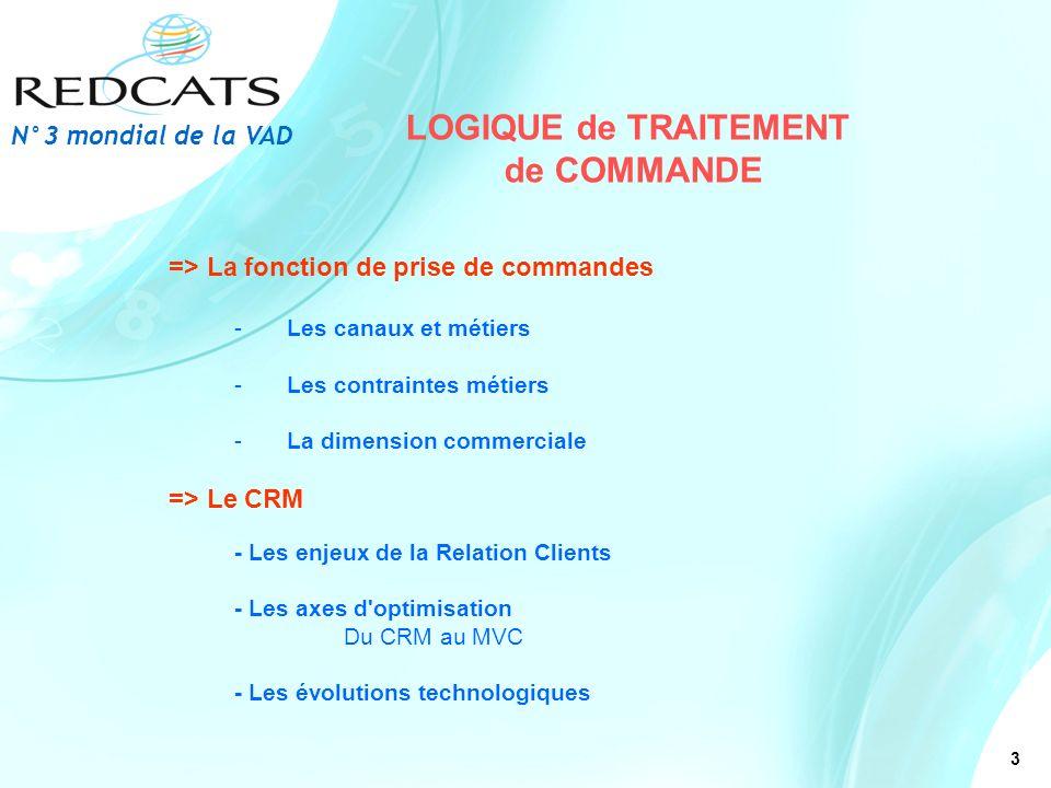 3 => La fonction de prise de commandes -Les canaux et métiers -Les contraintes métiers -La dimension commerciale => Le CRM - Les enjeux de la Relation Clients - Les axes d optimisation Du CRM au MVC - Les évolutions technologiques N°3 mondial de la VAD LOGIQUE de TRAITEMENT de COMMANDE
