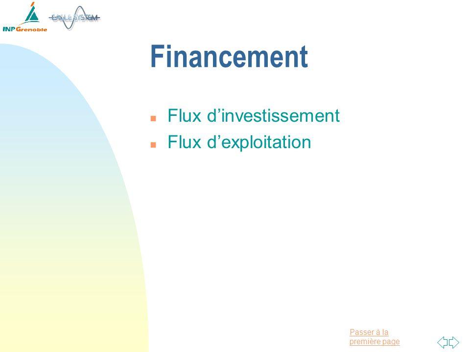 Passer à la première page Financement n Flux dinvestissement n Flux dexploitation