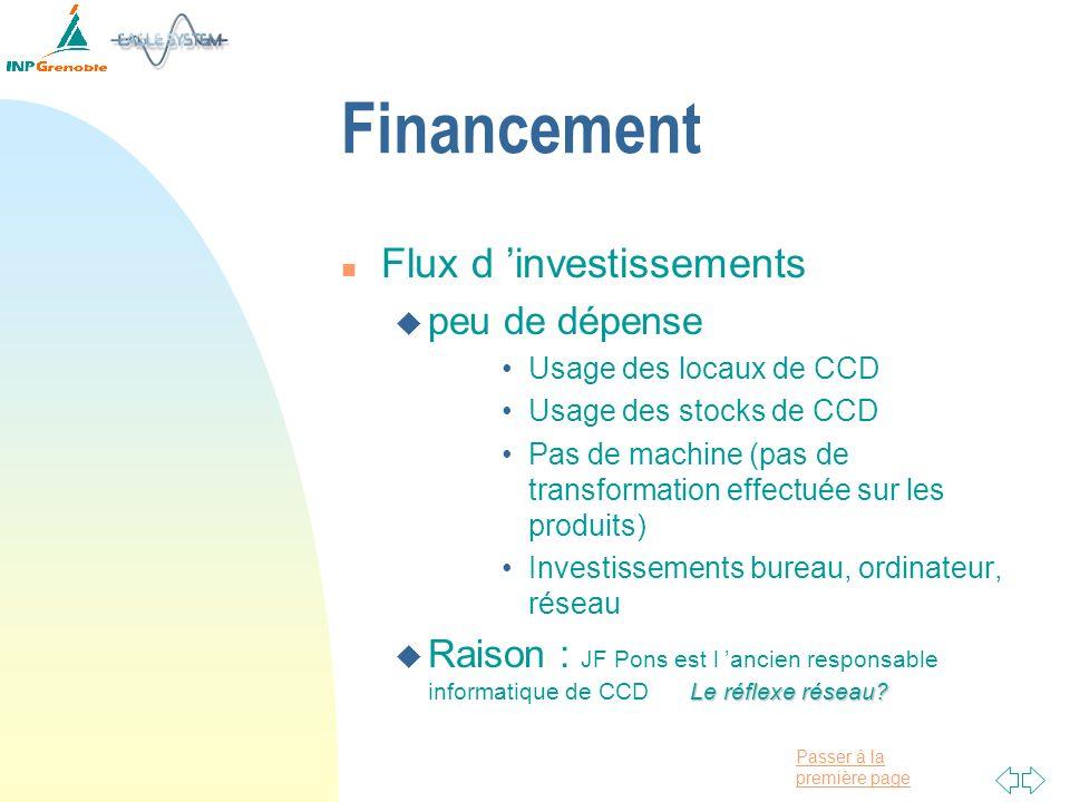 Passer à la première page Financement n Flux d investissements u peu de dépense Usage des locaux de CCD Usage des stocks de CCD Pas de machine (pas de