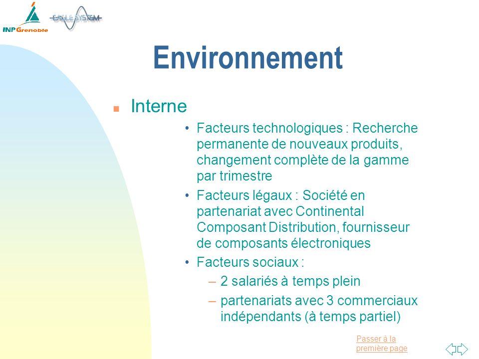 Passer à la première page Environnement n Interne Facteurs technologiques : Recherche permanente de nouveaux produits, changement complète de la gamme