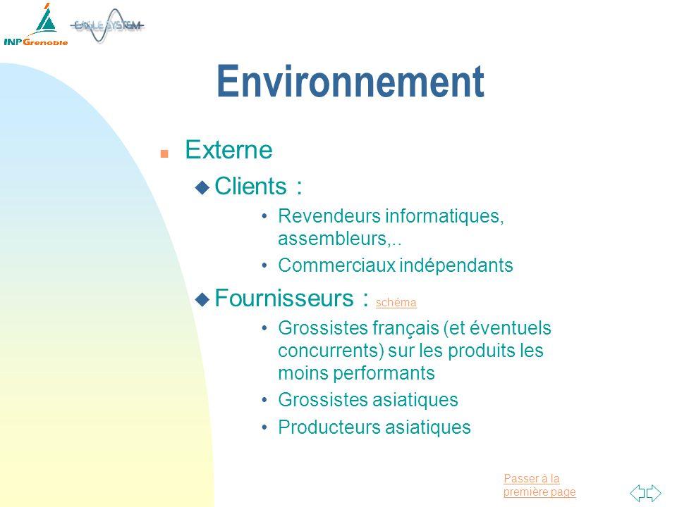 Passer à la première page Environnement n Externe u Clients : Revendeurs informatiques, assembleurs,.. Commerciaux indépendants u Fournisseurs : schém