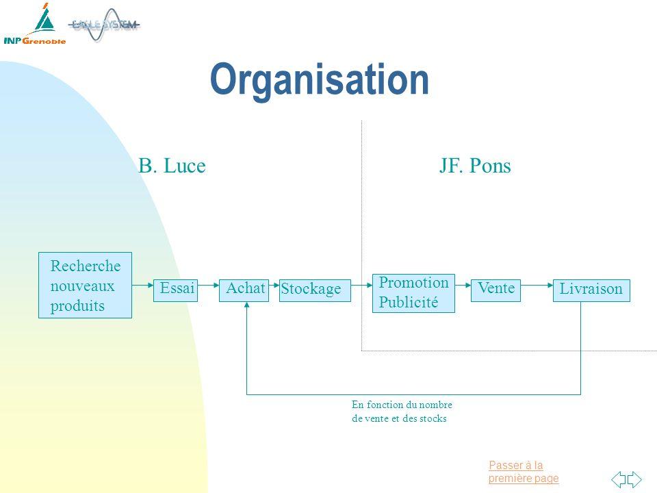 Passer à la première page Organisation Recherche nouveaux produits EssaiAchat Promotion Publicité StockageLivraison Vente B. LuceJF. Pons En fonction