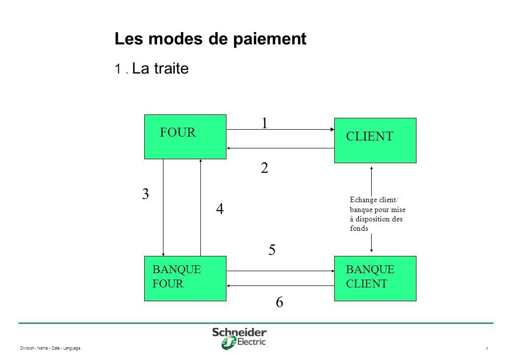Division - Name - Date - Language 1 Les modes de paiement FOUR CLIENT BANQUE FOUR BANQUE CLIENT 4 1 5 6 1. La traite 2 3 Echange client/ banque pour m