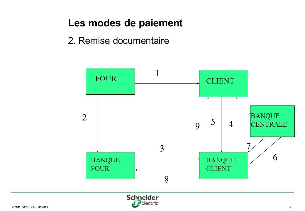 Division - Name - Date - Language 3 Les modes de paiement FOUR CLIENT BANQUE FOUR BANQUE CLIENT BANQUE CENTRALE 5 1 3 8 4 2. Remise documentaire 2 6 7