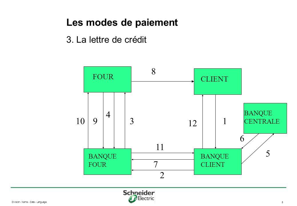 Division - Name - Date - Language 5 Les modes de paiement FOUR CLIENT BANQUE FOUR BANQUE CLIENT BANQUE CENTRALE 103 8 7 2 1 3. La lettre de crédit 4 5