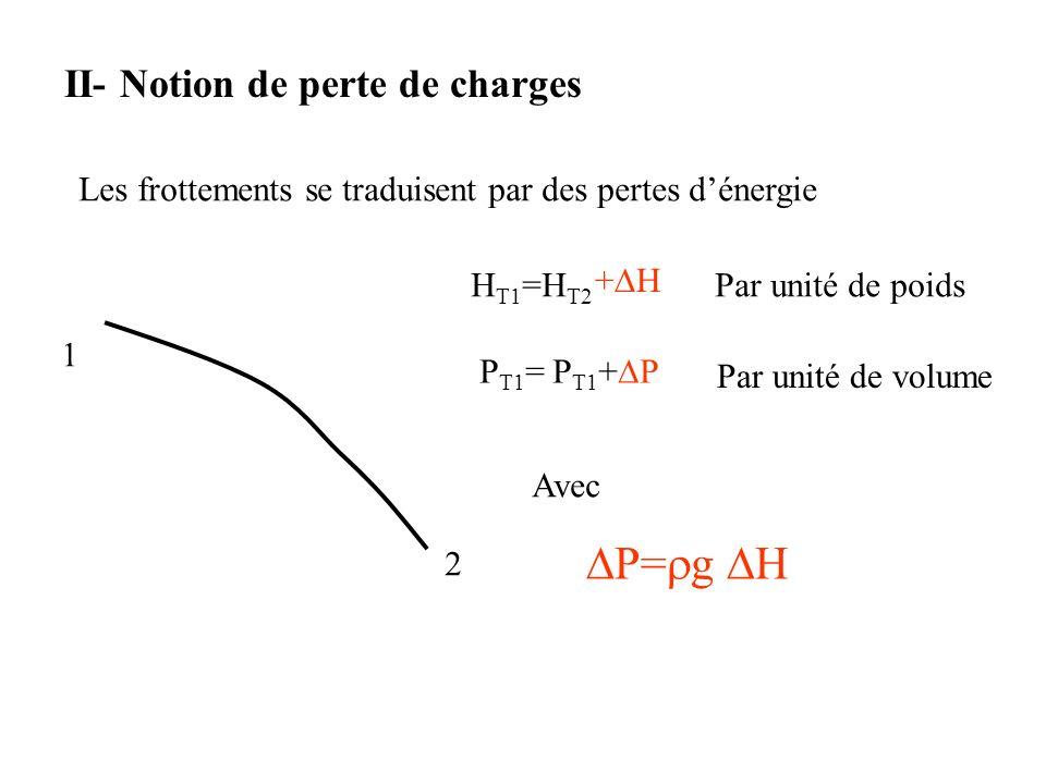 II- Notion de perte de charges Les frottements se traduisent par des pertes dénergie 1 2 H T1 =H T2 + H Par unité de poids P T1 = P T1 + P Par unité d