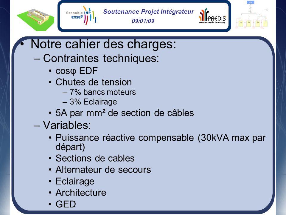 Soutenance Projet Intégrateur 09/01/09 Notre cahier des charges: –Contraintes techniques: cosφ EDF Chutes de tension –7% bancs moteurs –3% Eclairage 5